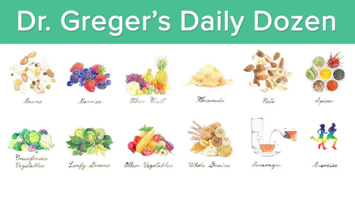 dr. greger's daily dozen