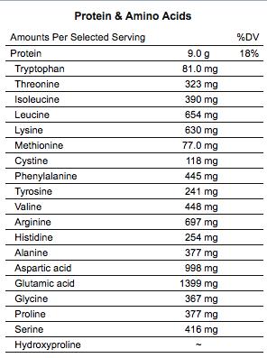 lentils amino acid profile