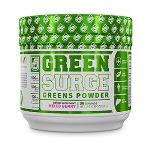 Green Surge Sidebar